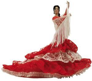 Vad är formatmallar i spansk dans?