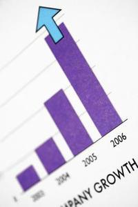 Fördelar & nackdelar med begränsad tillväxtstrategier