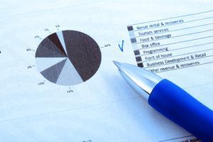 Hur monetära & skattemässig politik påverkar företagen