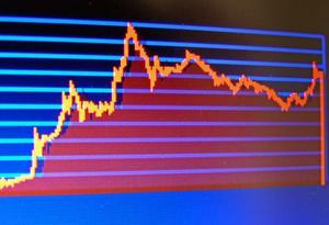 Hur man läser aktiemarknaden grafer