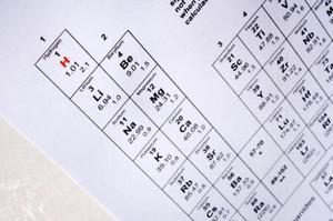 Hur man räkna ut den kemiska beteckningen för joner
