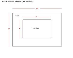 Hur till bygga badtunna baser