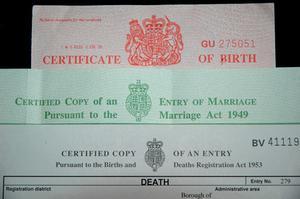 Hur du ändrar ditt namn efter giftermålet i Storbritannien.