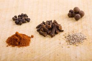Hur att mala kryddor utan en kvarn